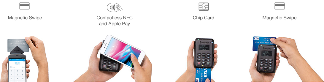 PayPal Methods